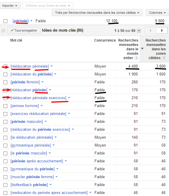 adwords : reeducation perineale, exercices perinee